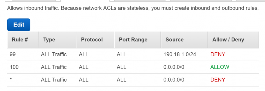 acl-blocked-entire-subnet